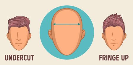 مدل موی مناسب مردان